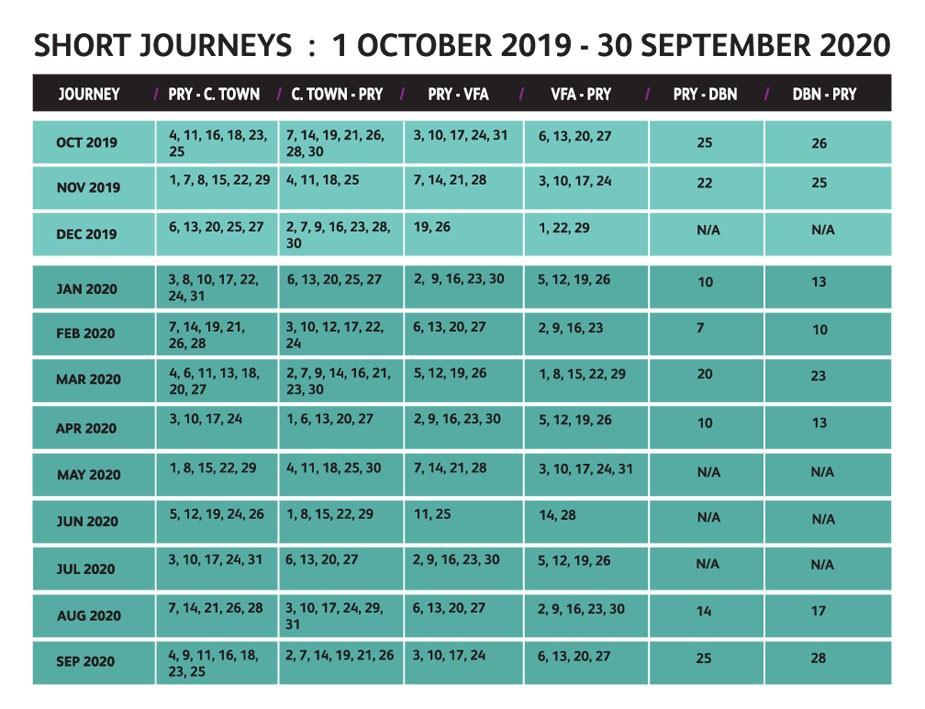 Rovos Rail Dates