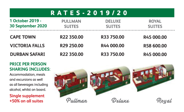 Rovos Rail Prices 2020