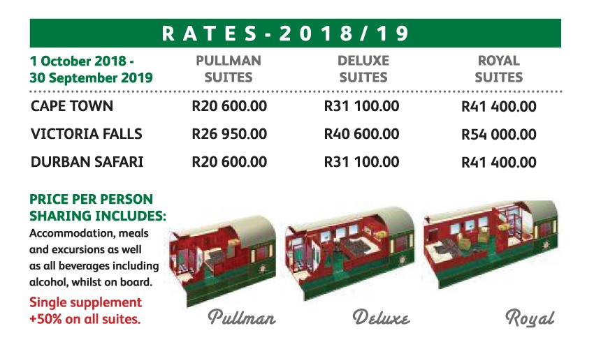 Prices of Rovos Rail