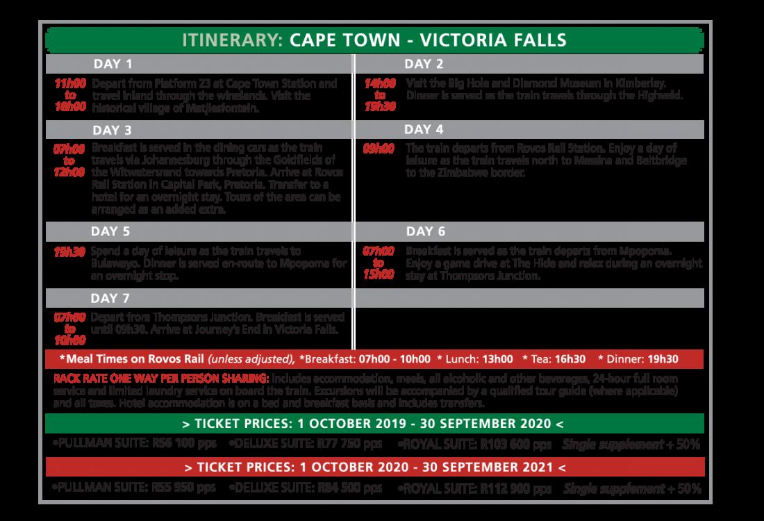 Rovos Rail Cape town Vic Falls